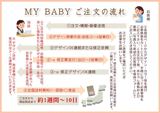 出産内祝い赤ちゃん体重米ご注文から発送まで
